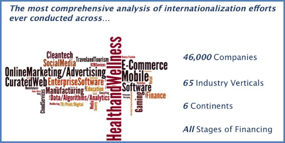 internationalization analysis